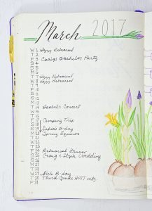 March drawing monthly planning