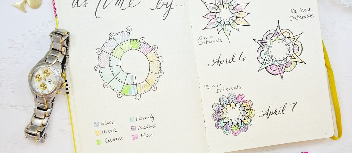 time trackers bullet journal