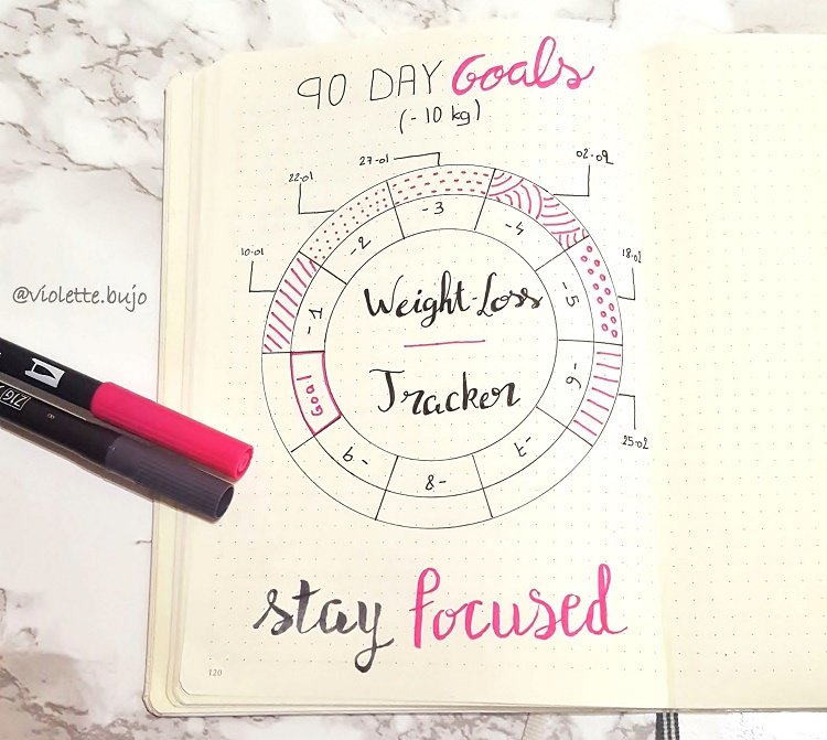 19 great bullet journal ideas for workout trackers and weight loss!