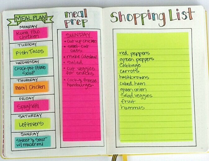 Inspiring Meal Planning Spreads  Sheena Of The Journal