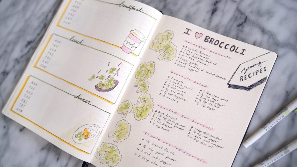 Bullet journal meal planning spread the records breakfast, lunch and dinner as well as recipe ideas for broccoli.