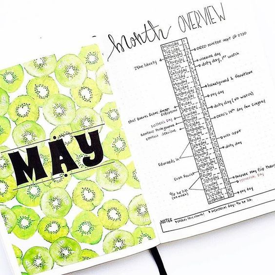 Dozens of bullet journal monthly spread ideas!