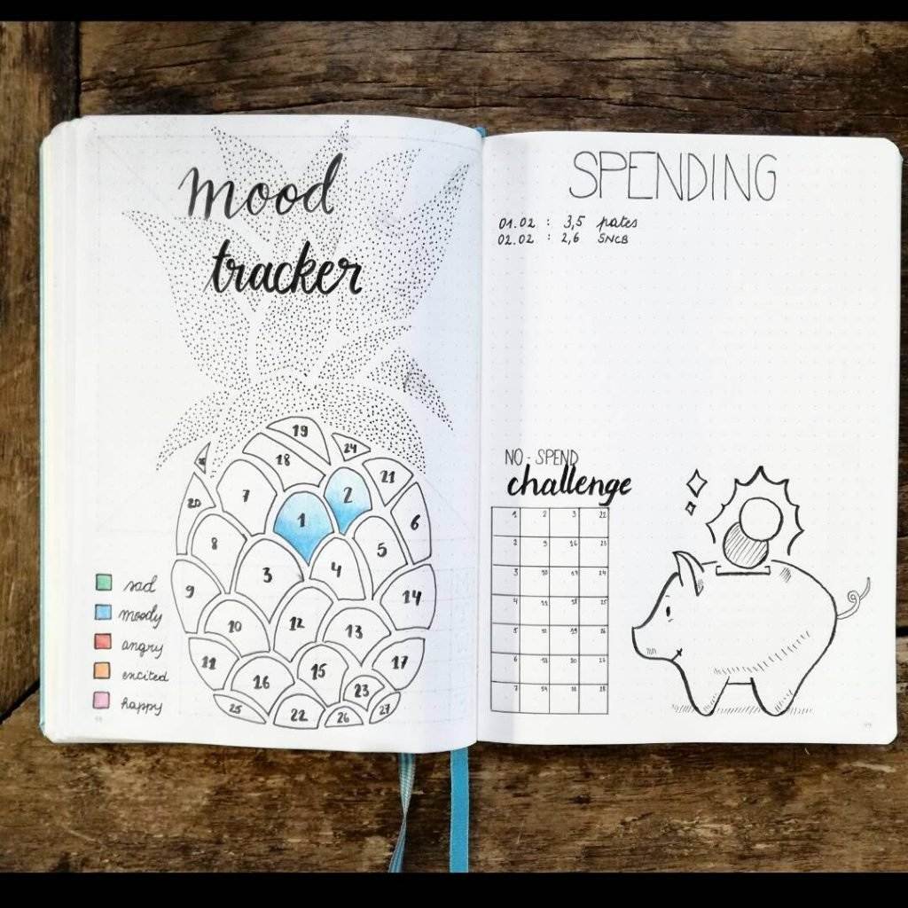 Mood Calendar Bullet Journal : Amazing mood trackers for your journal sheena of the