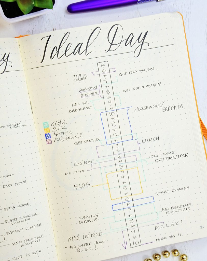 ideal schedule bullet journal