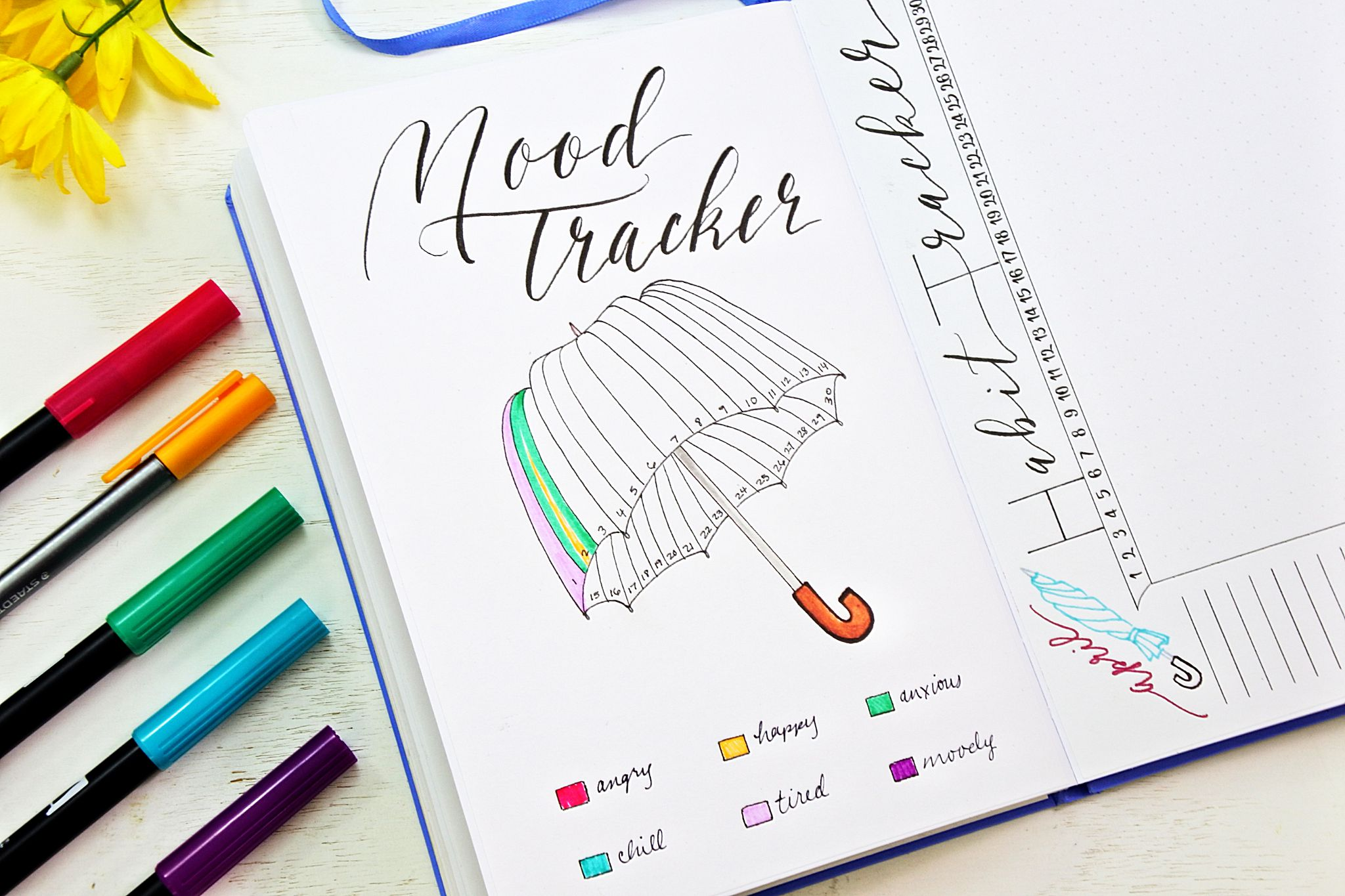 8 ways to use a bullet journal tracker sheena of the journal
