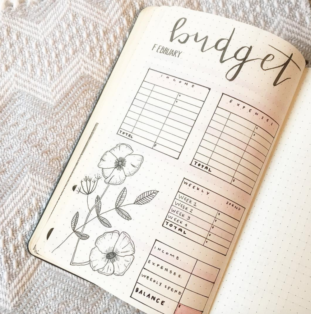 Pretty budget tracker bullet journal spread.