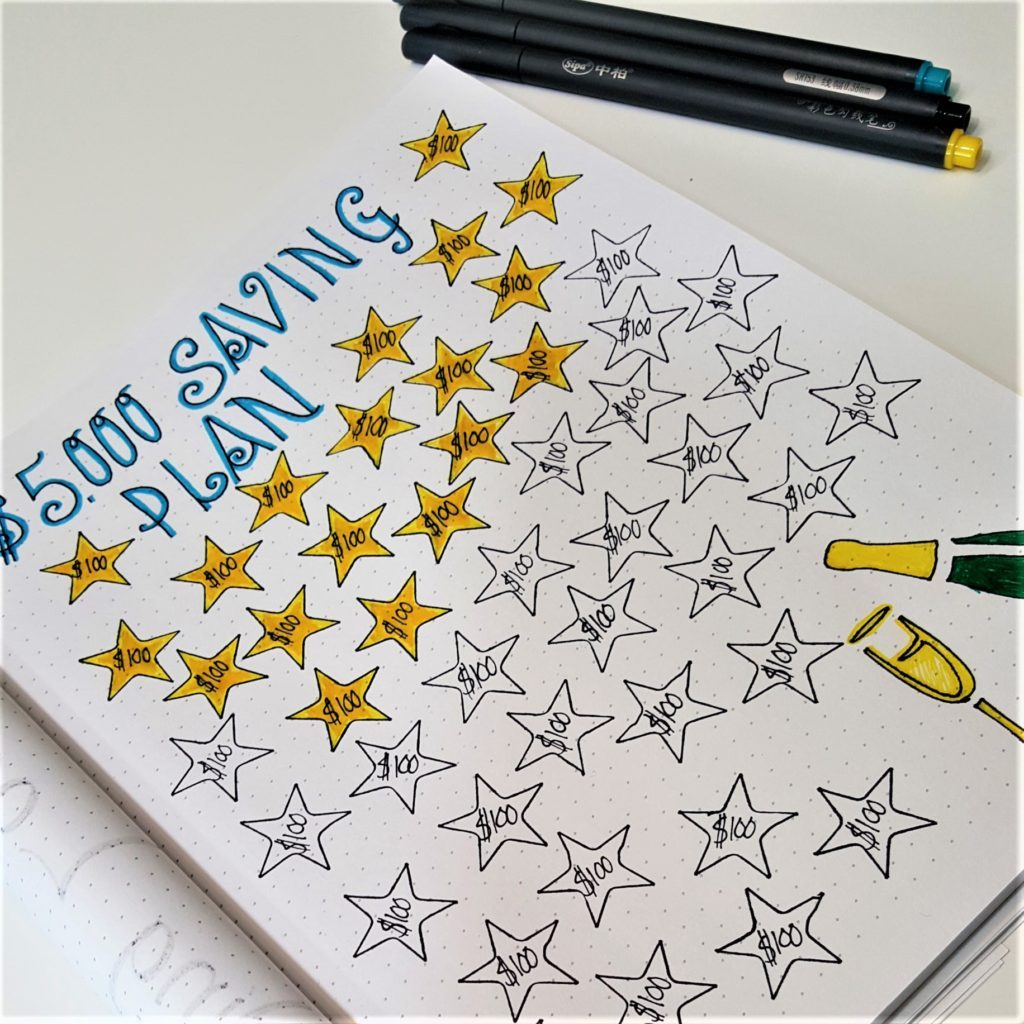 Savings tracker in a bullet journal!