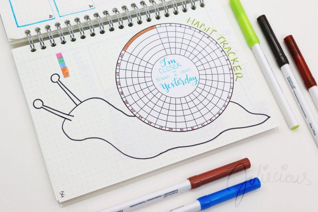Circle Habit Tracker
