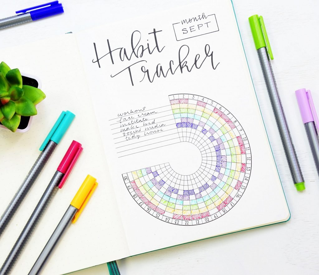 Printable circular habit tracker for your bullet journal! Instant download!