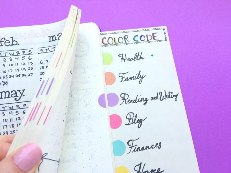 Huge collection of the best bullet journal key ideas!