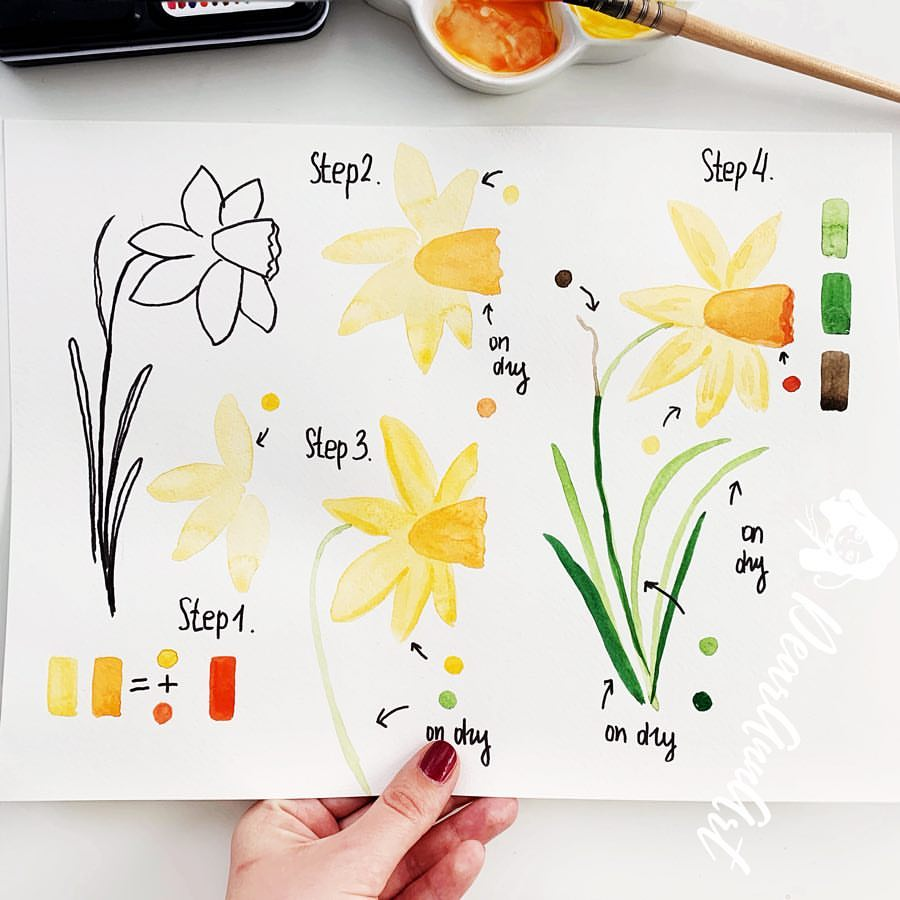 Easy bullet journal doodle How to draw a daffodil