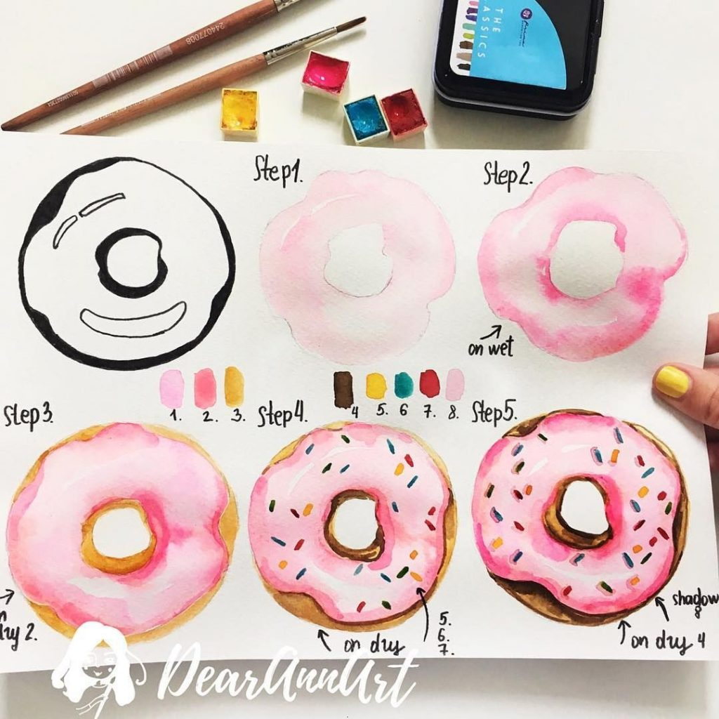 Cute doodles for your bullet journal how to draw a donut in watercolors